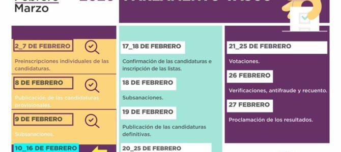Calendario de primarias al Parlamento Vasco con los nuevos plazos