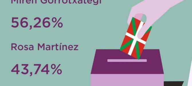 Miren Gorrotxategi será la candidata a Lehendakari de Podemos Euskadi